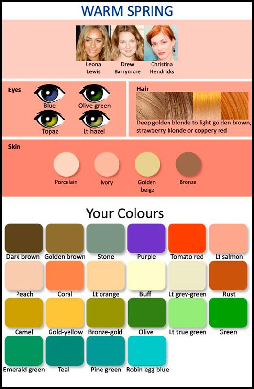 an analysis of the color of skin
