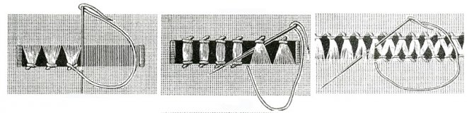 Вышивка мережка история эскизы, фото
