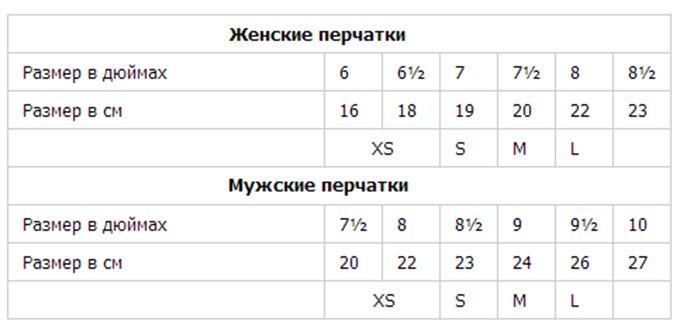 Таблица определения размера перчаток