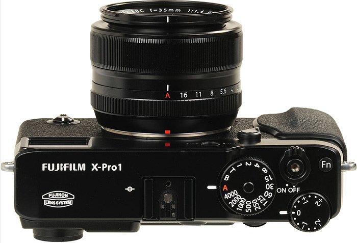 Беззеркальный фотоаппарат со сменным объективом для девушки