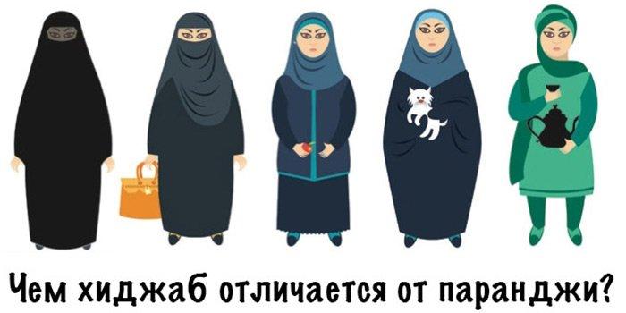 хиджаб, чадра, паранджа, фото
