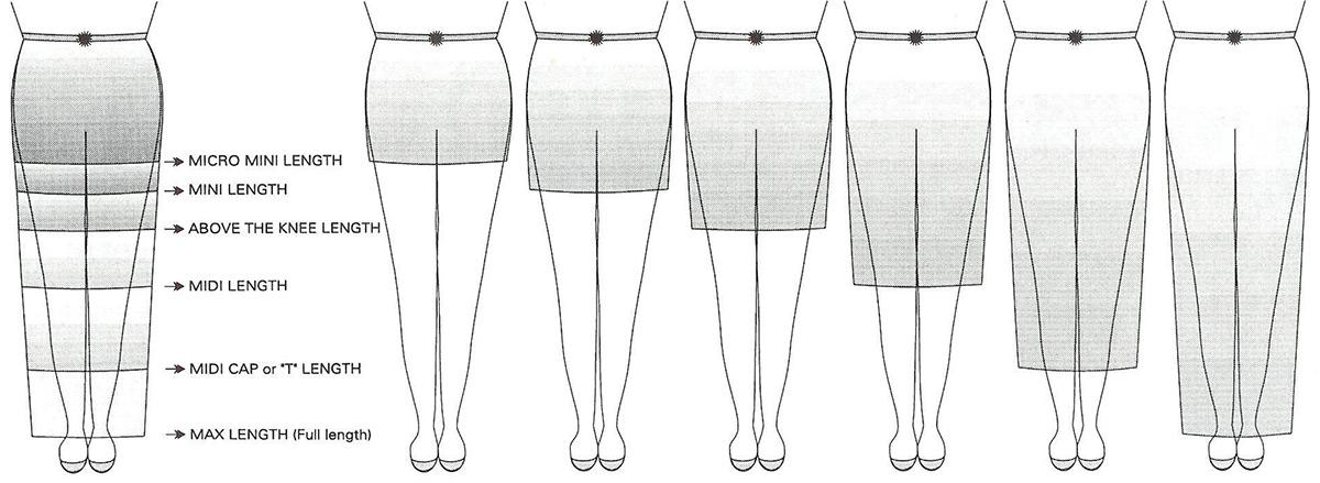 Картинка длина юбки