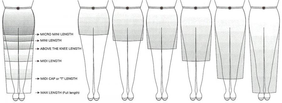 Как выбрать идеальную длину юбки