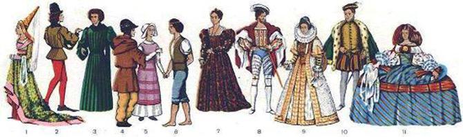 Европейская одежда XV - XVII веков