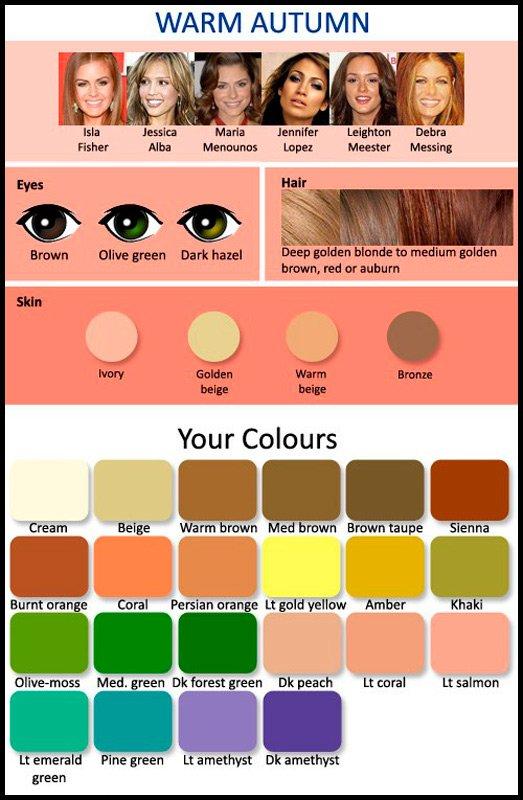 Какой цвет волос подходит для цветотипа осень
